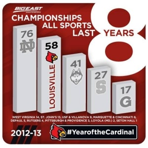 Cards--a program on the rise